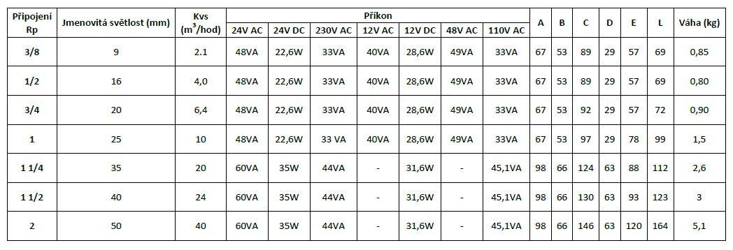 Ventilex / Elektromagnetické ventily - rozměry armatur
