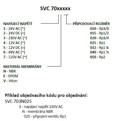 Ventilex / Elektromagnetické ventily SVC - kod